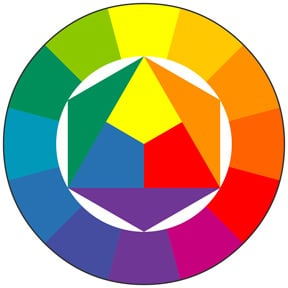 Color Wheel Color Theory for the Makeup Lover, part 3